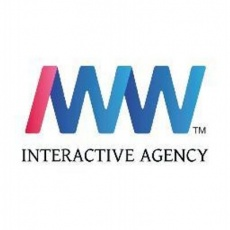 IWW Digital Agency profile